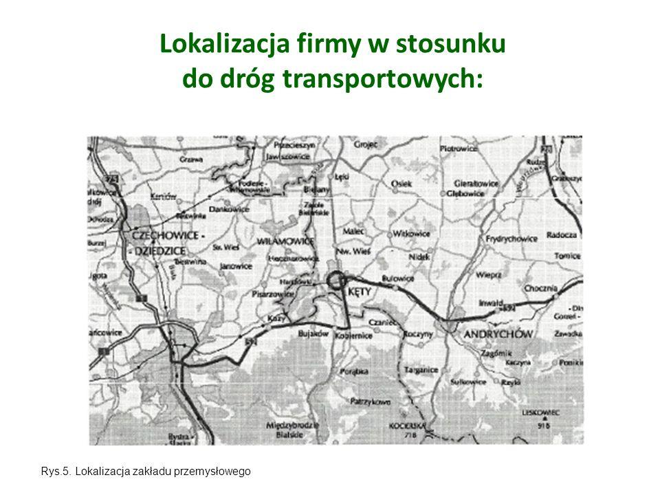 Lokalizacja firmy w stosunku do dróg transportowych: Rys.5. Lokalizacja zakładu przemysłowego
