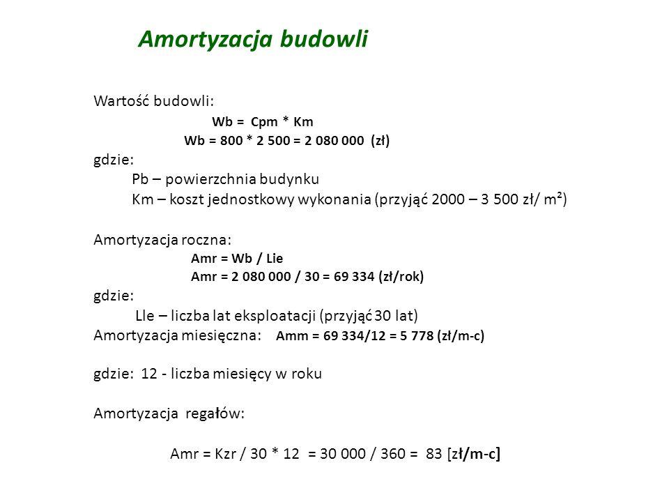 Wartość budowli: Wb = Cpm * Km Wb = 800 * 2 500 = 2 080 000 (zł) gdzie: Pb – powierzchnia budynku Km – koszt jednostkowy wykonania (przyjąć 2000 – 3 500 zł/ m²) Amortyzacja roczna: Amr = Wb / Lie Amr = 2 080 000 / 30 = 69 334 (zł/rok) gdzie: Lle – liczba lat eksploatacji (przyjąć 30 lat) Amortyzacja miesięczna: Amm = 69 334/12 = 5 778 (zł/m-c) gdzie: 12 - liczba miesięcy w roku Amortyzacja regałów: Amr = Kzr / 30 * 12 = 30 000 / 360 = 83 [zł/m-c] Amortyzacja budowli