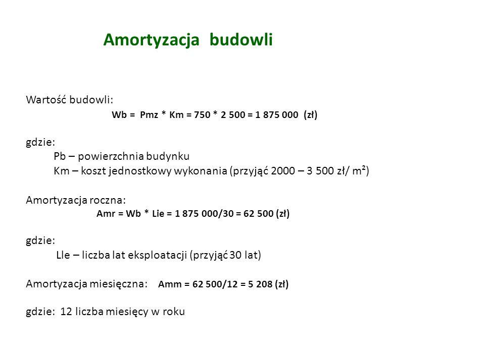 Wartość budowli: Wb = Pmz * Km = 750 * 2 500 = 1 875 000 (zł) gdzie: Pb – powierzchnia budynku Km – koszt jednostkowy wykonania (przyjąć 2000 – 3 500 zł/ m²) Amortyzacja roczna: Amr = Wb * Lie = 1 875 000/30 = 62 500 (zł) gdzie: Lle – liczba lat eksploatacji (przyjąć 30 lat) Amortyzacja miesięczna: Amm = 62 500/12 = 5 208 (zł) gdzie: 12 liczba miesięcy w roku Amortyzacja budowli