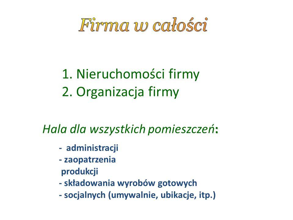 : Hala dla wszystkich pomieszczeń: - administracji - zaopatrzenia produkcji - składowania wyrobów gotowych - socjalnych (umywalnie, ubikacje, itp.) 1.