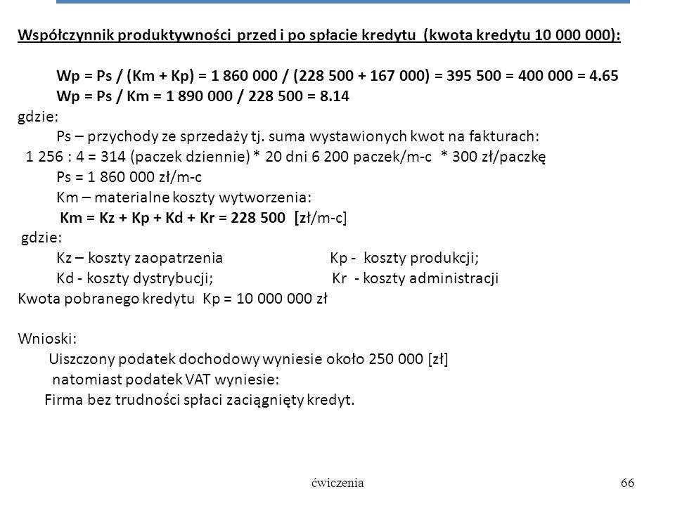 ćwiczenia66 Współczynnik produktywności przed i po spłacie kredytu (kwota kredytu 10 000 000): Wp = Ps / (Km + Kp) = 1 860 000 / (228 500 + 167 000) = 395 500 = 400 000 = 4.65 Wp = Ps / Km = 1 890 000 / 228 500 = 8.14 gdzie: Ps – przychody ze sprzedaży tj.
