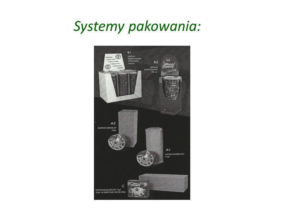 Systemy pakowania: