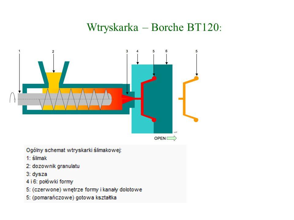 Wtryskarka – Borche BT120 :