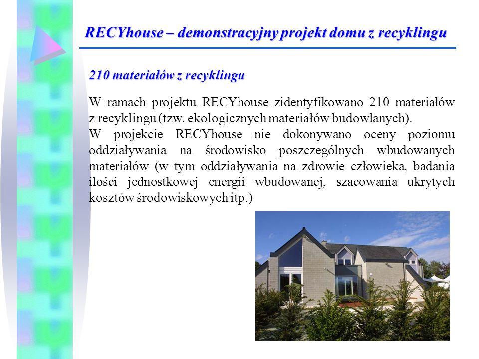 210 materiałów z recyklingu W ramach projektu RECYhouse zidentyfikowano 210 materiałów z recyklingu (tzw. ekologicznych materiałów budowlanych). W pro