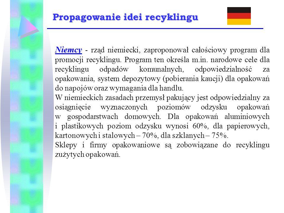 Niemcy Niemcy - rząd niemiecki, zaproponował całościowy program dla promocji recyklingu. Program ten określa m.in. narodowe cele dla recyklingu odpadó