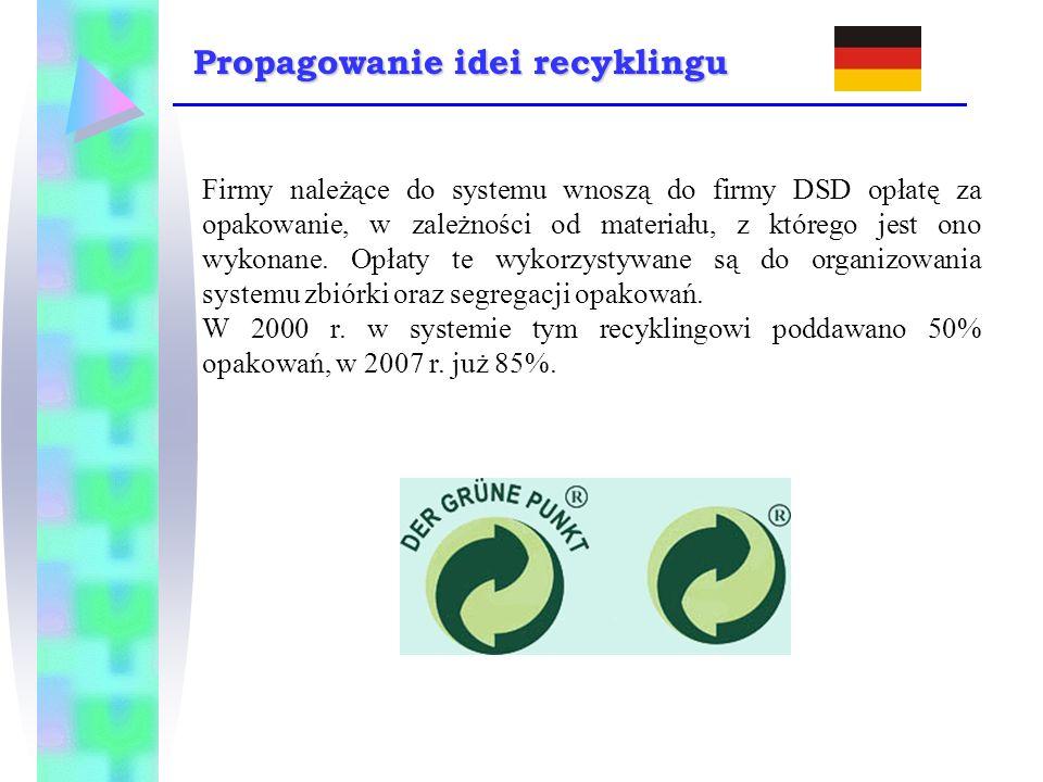 Firmy należące do systemu wnoszą do firmy DSD opłatę za opakowanie, w zależności od materiału, z którego jest ono wykonane. Opłaty te wykorzystywane s