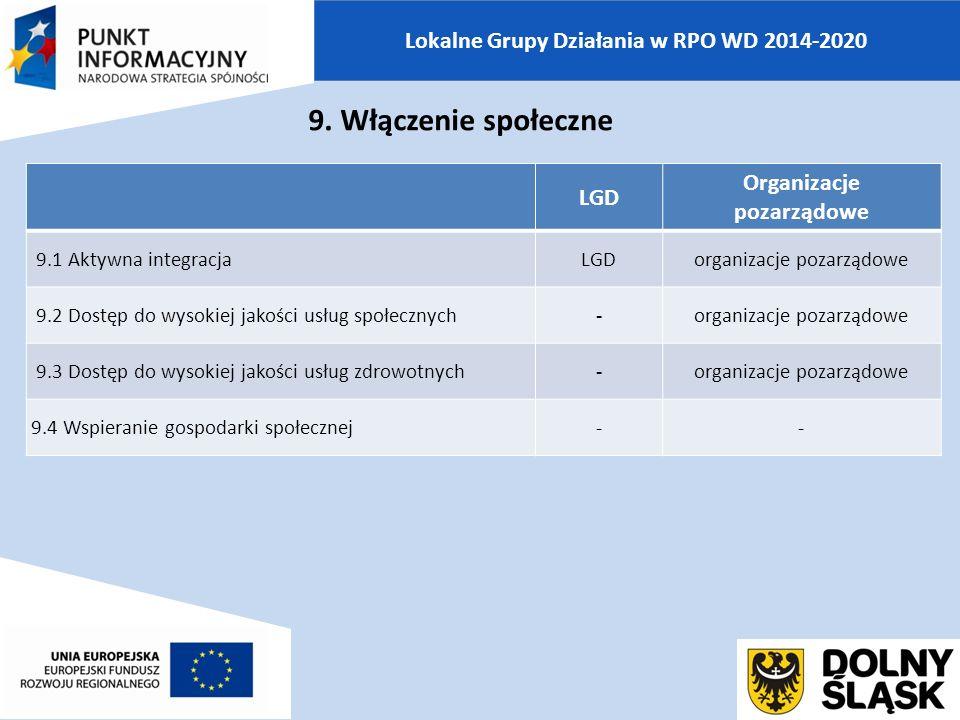 Lokalne Grupy Działania w RPO WD 2014-2020 LGD Organizacje pozarządowe 9.1 Aktywna integracjaLGDorganizacje pozarządowe 9.2 Dostęp do wysokiej jakości usług społecznych-organizacje pozarządowe 9.3 Dostęp do wysokiej jakości usług zdrowotnych-organizacje pozarządowe 9.4 Wspieranie gospodarki społecznej-- 9.