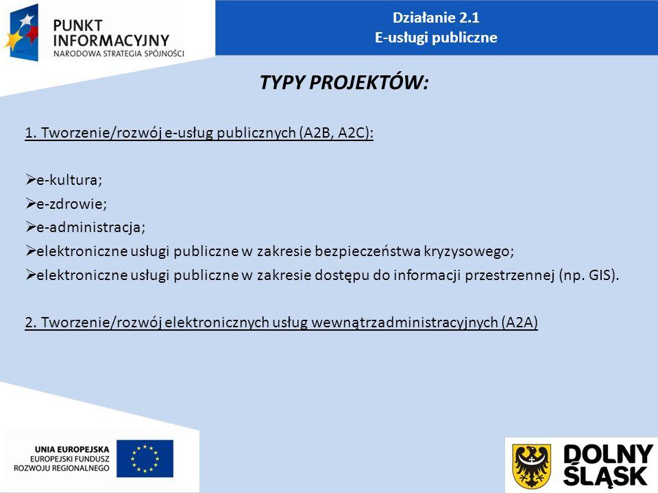 Działanie 2.1 E-usługi publiczne TYPY PROJEKTÓW: 1.