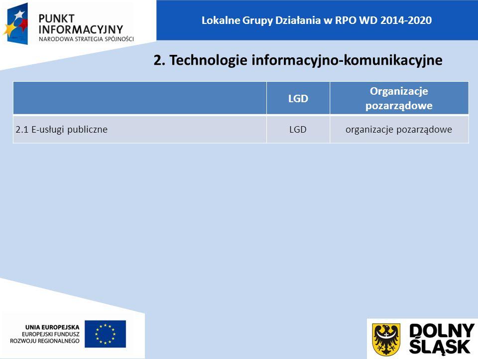 Lokalne Grupy Działania w RPO WD 2014-2020 LGD Organizacje pozarządowe 2.1 E-usługi publiczneLGDorganizacje pozarządowe 2.