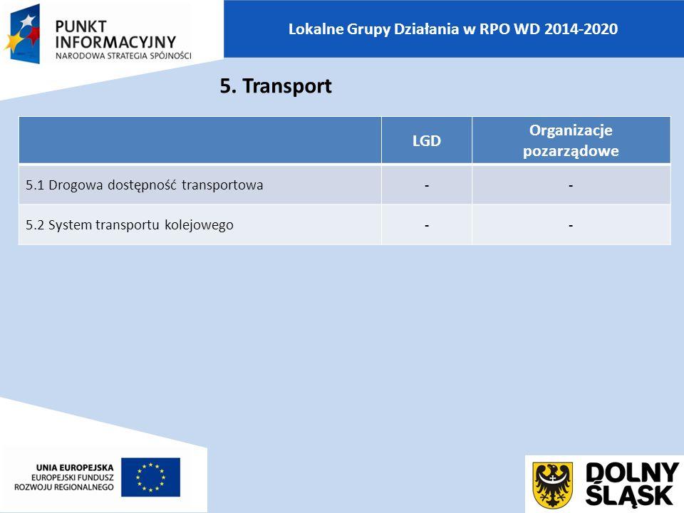 Lokalne Grupy Działania w RPO WD 2014-2020 LGD Organizacje pozarządowe 5.1 Drogowa dostępność transportowa-- 5.2 System transportu kolejowego-- 5.
