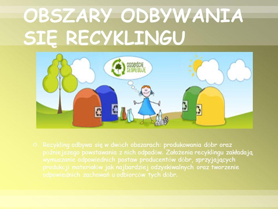 OBSZARY ODBYWANIA SIĘ RECYKLINGU  Recykling odbywa się w dw ó ch obszarach: produkowania d ó br oraz p ó źniejszego powstawania z nich odpad ó w.