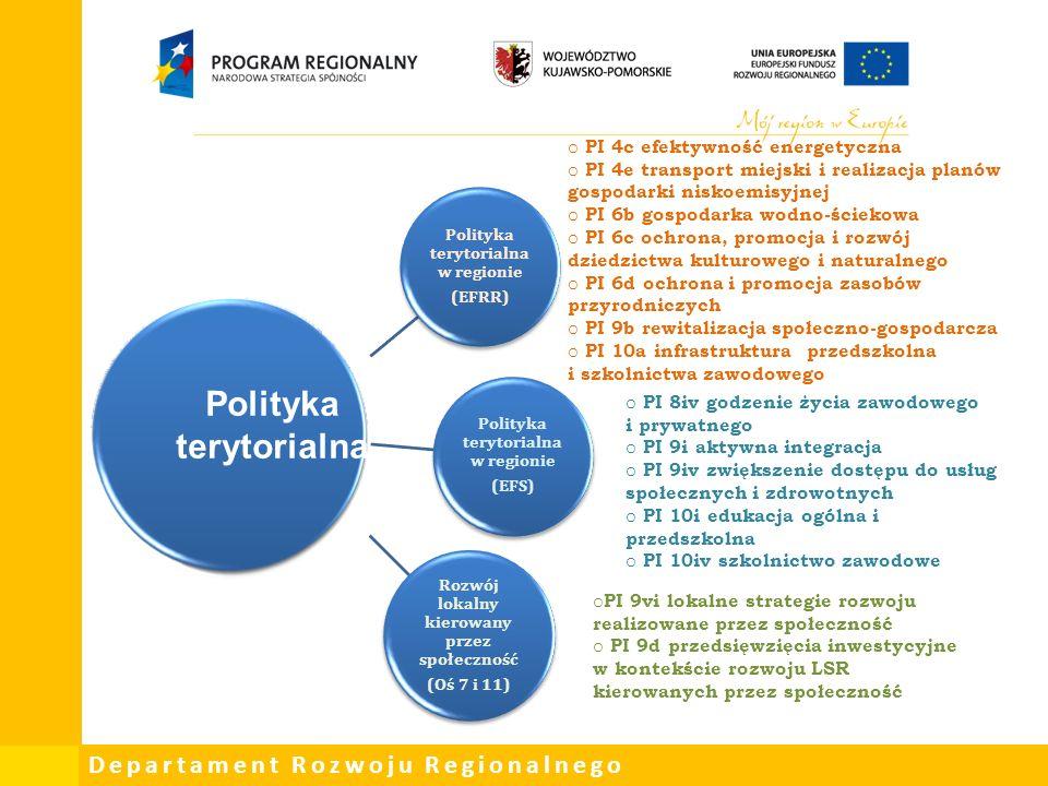 Departament Rozwoju Regionalnego Polityka terytorialna w regionie (EFRR) Polityka terytorialna w regionie (EFS) Rozwój lokalny kierowany przez społeczność (Oś 7 i 11) Polityka terytorialna o PI 8iv godzenie życia zawodowego i prywatnego o PI 9i aktywna integracja o PI 9iv zwiększenie dostępu do usług społecznych i zdrowotnych o PI 10i edukacja ogólna i przedszkolna o PI 10iv szkolnictwo zawodowe o PI 9vi lokalne strategie rozwoju realizowane przez społeczność o PI 9d przedsięwzięcia inwestycyjne w kontekście rozwoju LSR kierowanych przez społeczność o PI 4c efektywność energetyczna o PI 4e transport miejski i realizacja planów gospodarki niskoemisyjnej o PI 6b gospodarka wodno-ściekowa o PI 6c ochrona, promocja i rozwój dziedzictwa kulturowego i naturalnego o PI 6d ochrona i promocja zasobów przyrodniczych o PI 9b rewitalizacja społeczno-gospodarcza o PI 10a infrastruktura przedszkolna i szkolnictwa zawodowego