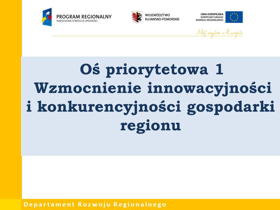 Departament Rozwoju Regionalnego Oś priorytetowa 1 Wzmocnienie innowacyjności i konkurencyjności gospodarki regionu