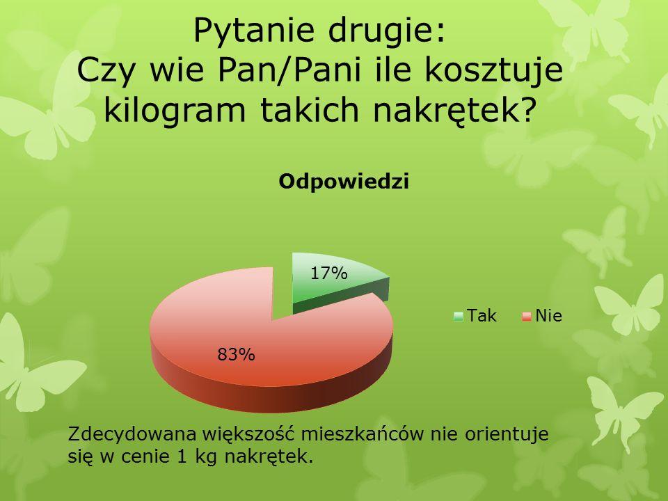 Pytanie drugie: Czy wie Pan/Pani ile kosztuje kilogram takich nakrętek? Zdecydowana większość mieszkańców nie orientuje się w cenie 1 kg nakrętek.