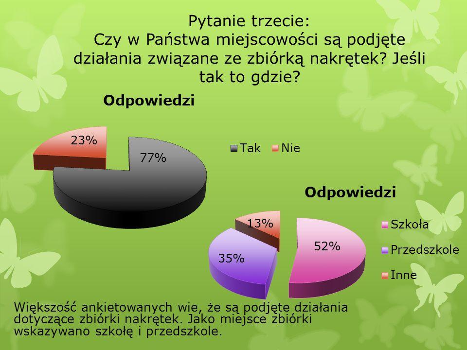 Pytanie trzecie: Czy w Państwa miejscowości są podjęte działania związane ze zbiórką nakrętek? Jeśli tak to gdzie? Większość ankietowanych wie, że są