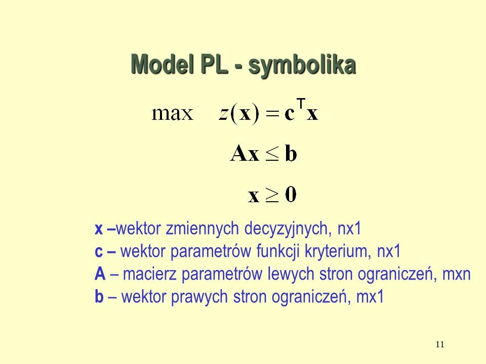 10 Podstawowym narzędziem PL jest model matematyczny analizowanego problemu Model PL ma na celu poszukiwanie maksimum bądź minimum funkcji liniowej przy liniowych ograniczeniach Elementy modelu PL: – Zbiór zmiennych decyzyjnych – Funkcja kryterium.