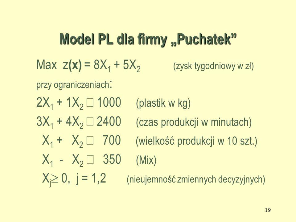 """18 :Zmienne decyzyjne: –X 1 = tygodniowa wielkość produkcji ciężarówek (w 10 szt.) –X 2 = tygodniowa wielkość produkcji traktorów (w 10 szt.) Funkcja kryterium: – maksymalizacja zysku tygodniowego Model PL dla firmy """"Puchatek"""