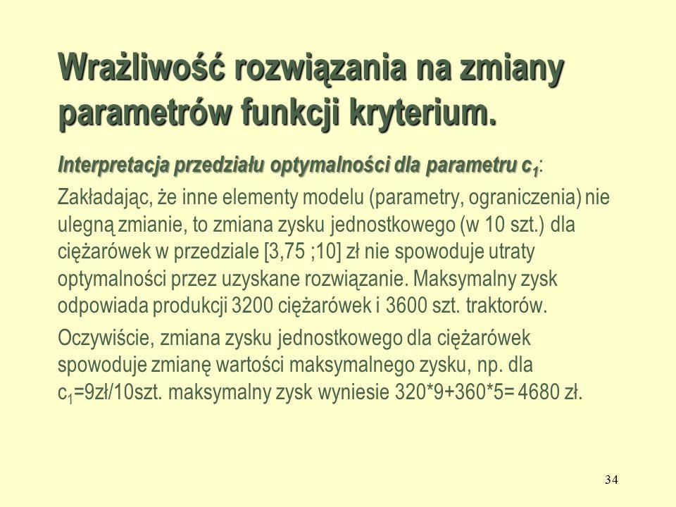 33 500 1000 400600800 X2X2 X1X1 Max8X 1 + 5X 2 Max 3.75X 1 + 5X 2 Max 10 X 1 + 5X 2 Przedział optymalności: [3.75, 10] Wrażliwość rozwiązania na zmiany parametrów funkcji kryterium.