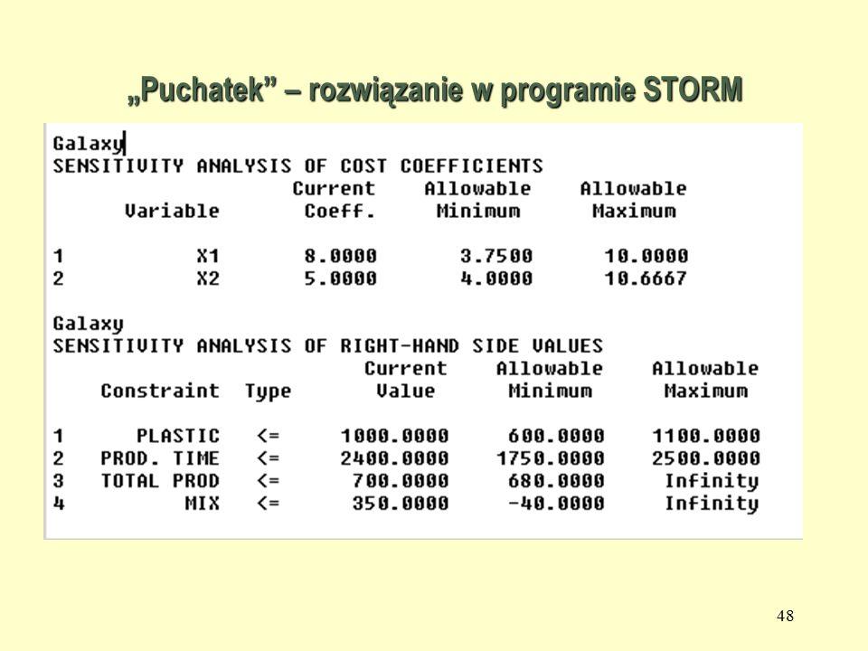 """47 """"Puchatek – rozwiązanie w programie STORM"""