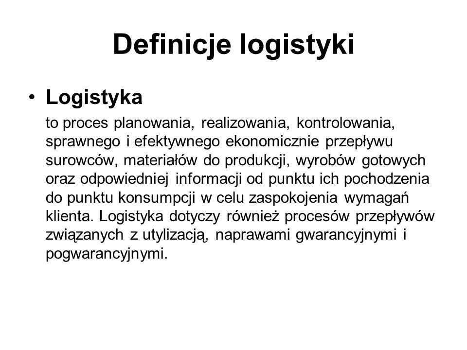 Definicje logistyki Logistyka to proces planowania, realizowania, kontrolowania, sprawnego i efektywnego ekonomicznie przepływu surowców, materiałów d