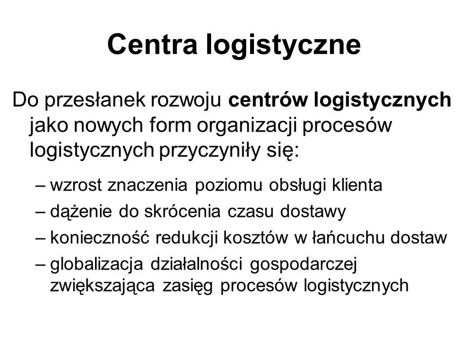 Centra logistyczne Do przesłanek rozwoju centrów logistycznych jako nowych form organizacji procesów logistycznych przyczyniły się: –wzrost znaczenia