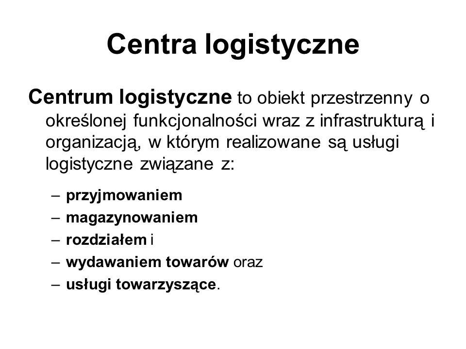 Centra logistyczne Centrum logistyczne to obiekt przestrzenny o określonej funkcjonalności wraz z infrastrukturą i organizacją, w którym realizowane s