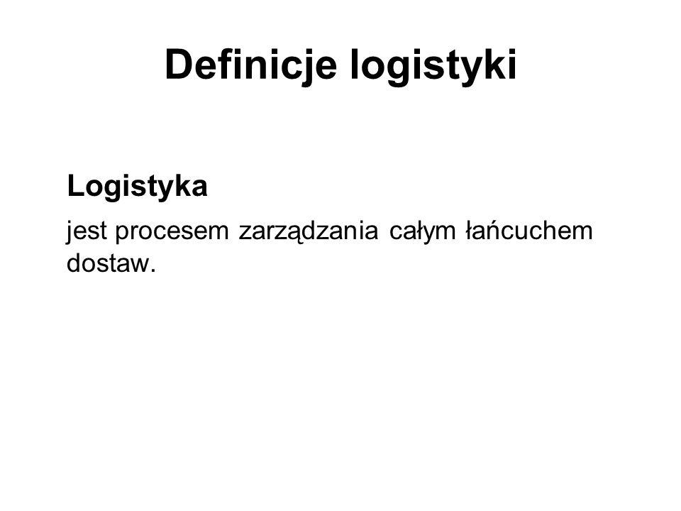 Definicje logistyki Logistyka jest procesem zarządzania całym łańcuchem dostaw.