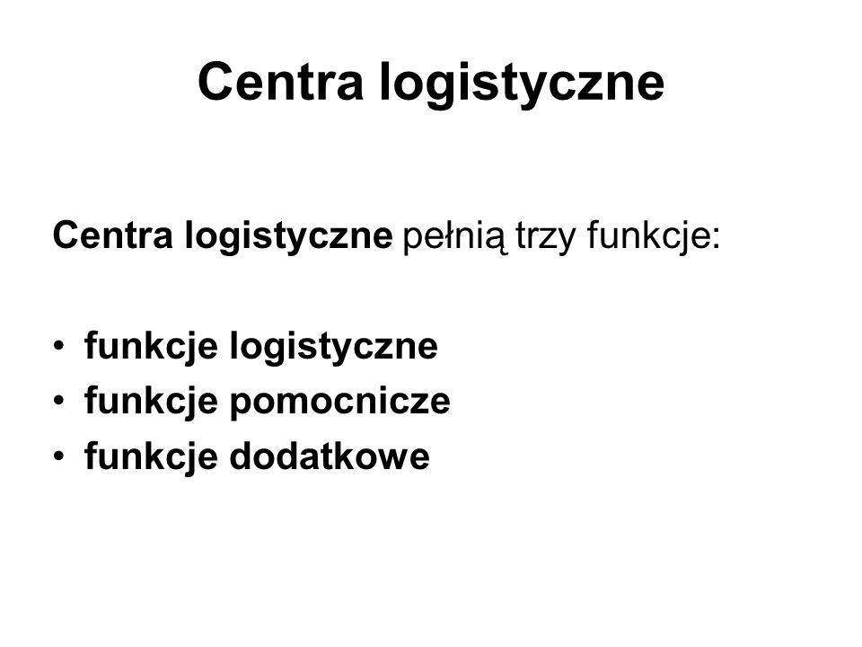 Centra logistyczne Centra logistyczne pełnią trzy funkcje: funkcje logistyczne funkcje pomocnicze funkcje dodatkowe