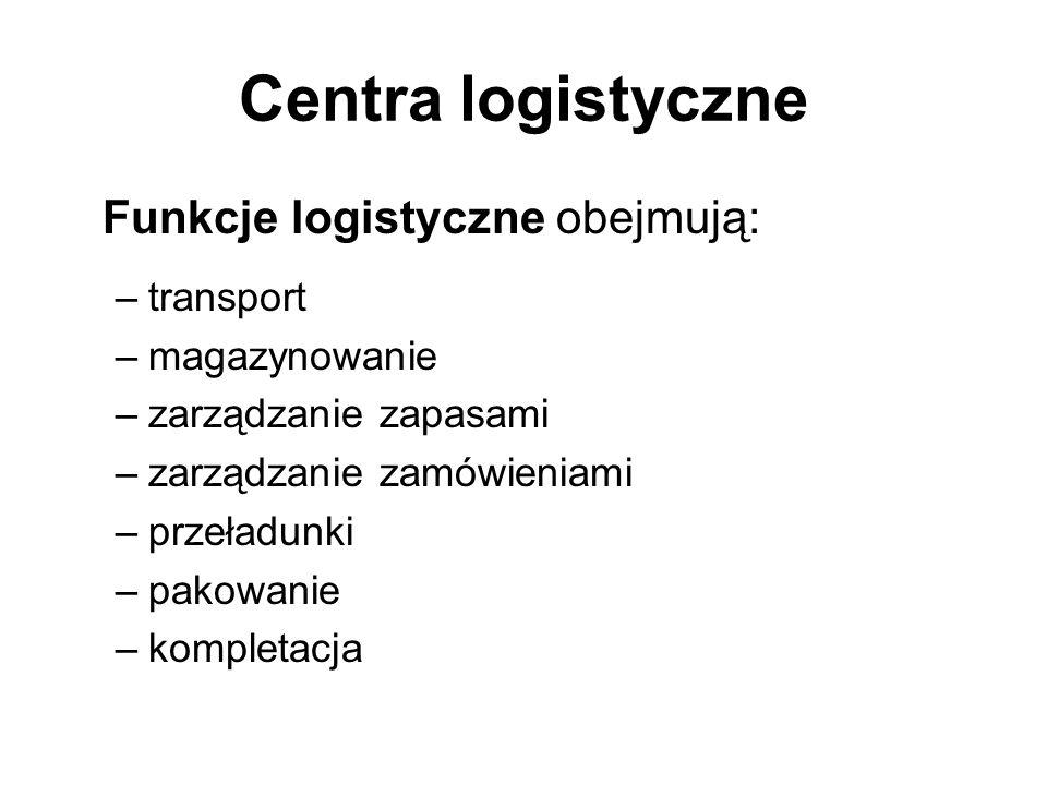 Centra logistyczne Funkcje logistyczne obejmują: –transport –magazynowanie –zarządzanie zapasami –zarządzanie zamówieniami –przeładunki –pakowanie –ko