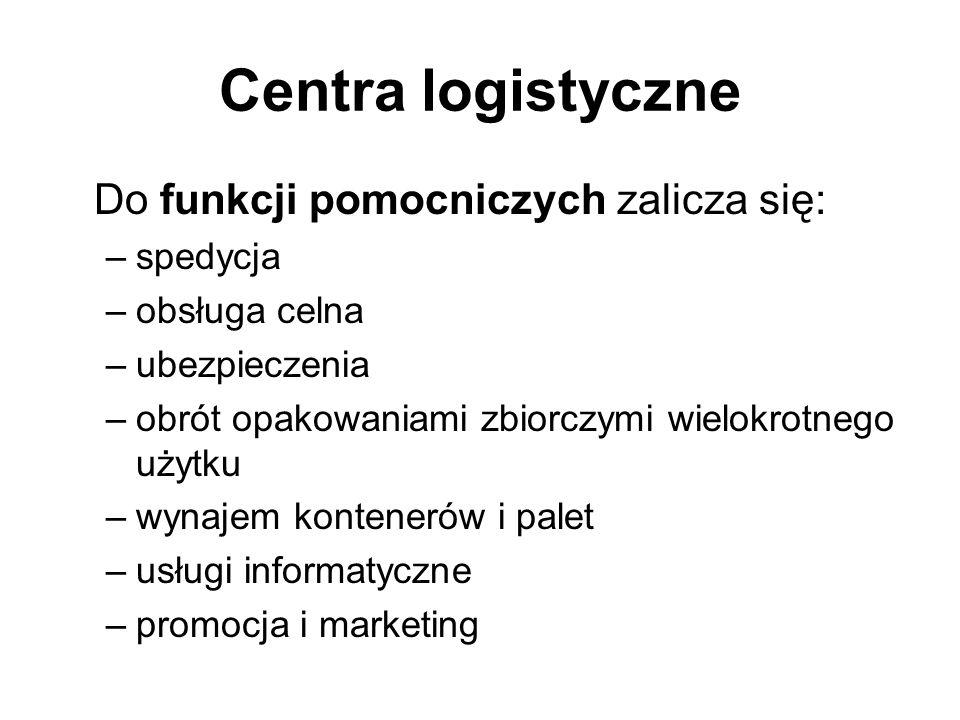 Centra logistyczne Do funkcji pomocniczych zalicza się: –spedycja –obsługa celna –ubezpieczenia –obrót opakowaniami zbiorczymi wielokrotnego użytku –w