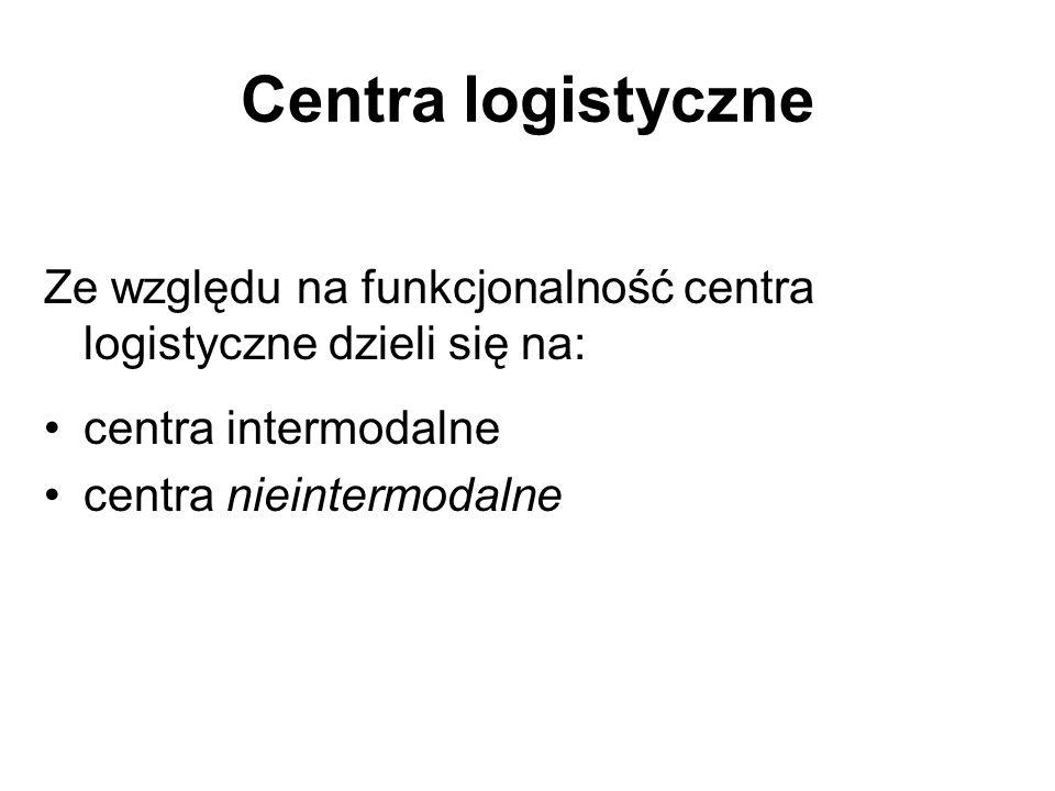 Centra logistyczne Ze względu na funkcjonalność centra logistyczne dzieli się na: centra intermodalne centra nieintermodalne