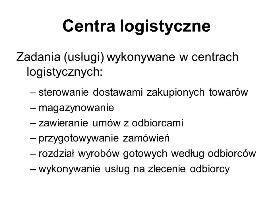Centra logistyczne Zadania (usługi) wykonywane w centrach logistycznych: –sterowanie dostawami zakupionych towarów –magazynowanie –zawieranie umów z o
