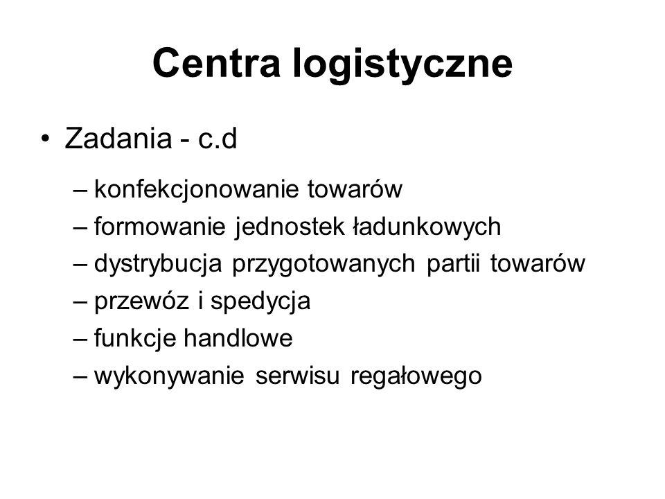 Centra logistyczne Zadania - c.d –konfekcjonowanie towarów –formowanie jednostek ładunkowych –dystrybucja przygotowanych partii towarów –przewóz i spe
