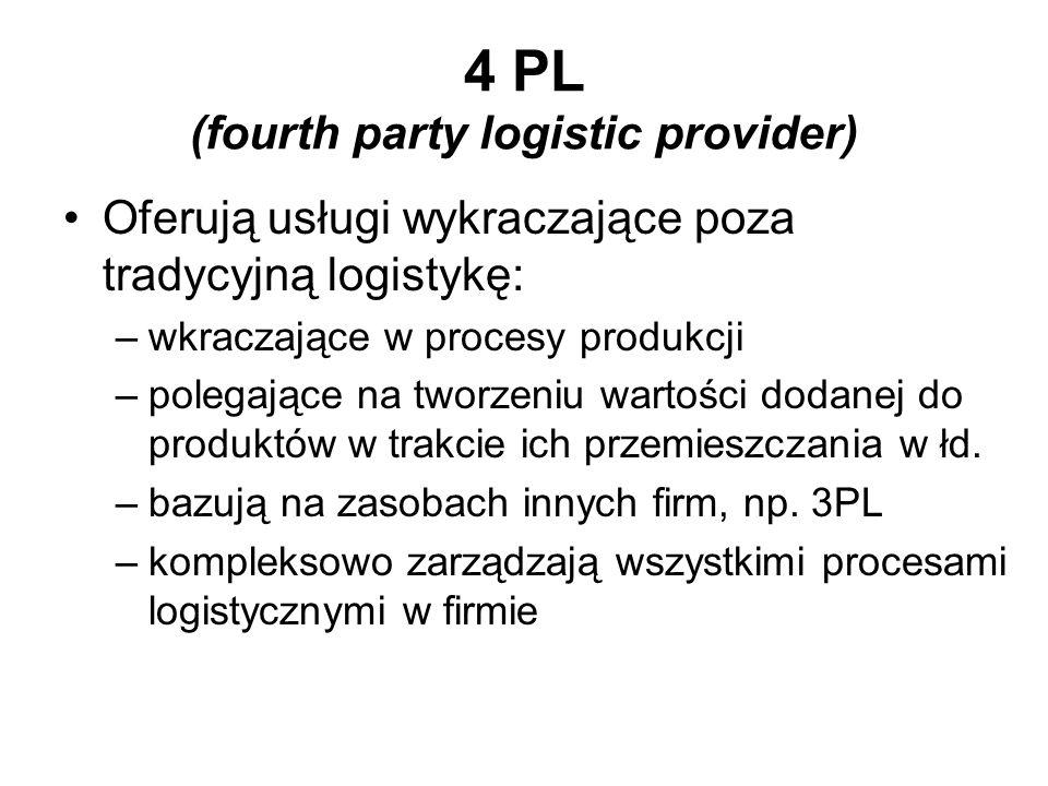 4 PL (fourth party logistic provider) Oferują usługi wykraczające poza tradycyjną logistykę: –wkraczające w procesy produkcji –polegające na tworzeniu