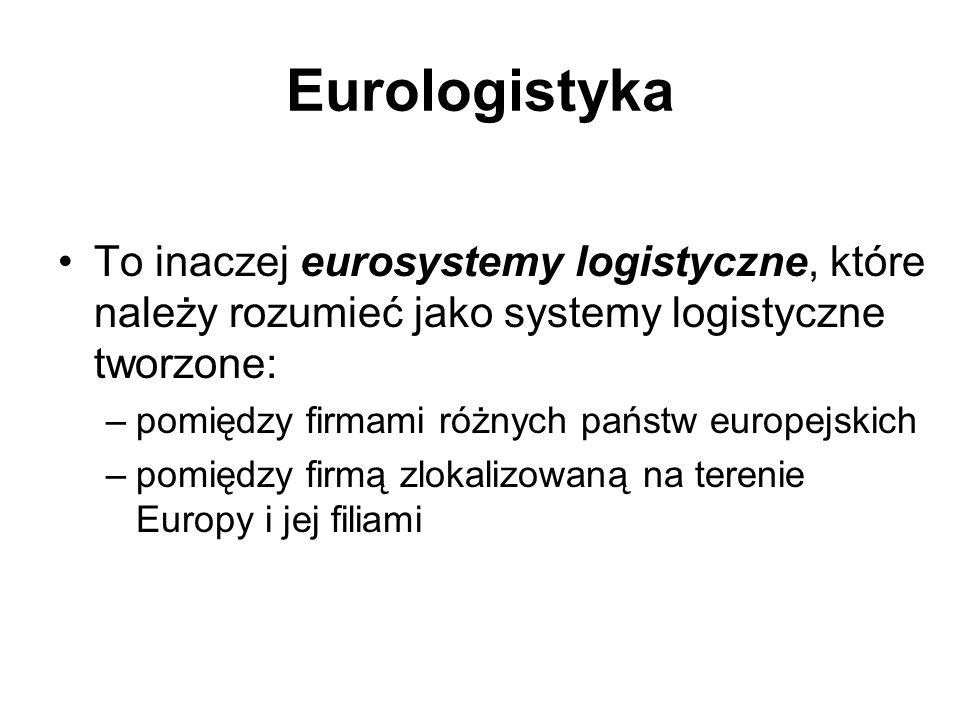 Eurologistyka To inaczej eurosystemy logistyczne, które należy rozumieć jako systemy logistyczne tworzone: –pomiędzy firmami różnych państw europejski