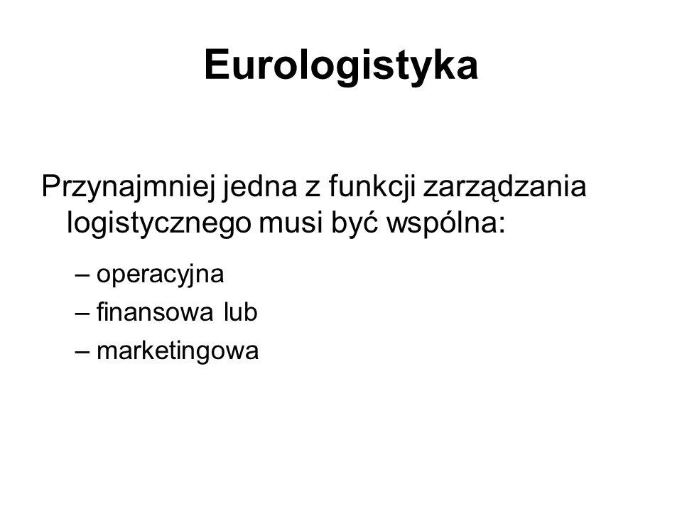 Eurologistyka Przynajmniej jedna z funkcji zarządzania logistycznego musi być wspólna: –operacyjna –finansowa lub –marketingowa
