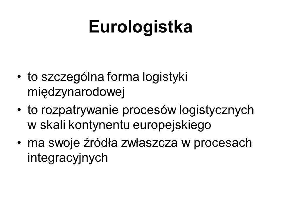Eurologistka to szczególna forma logistyki międzynarodowej to rozpatrywanie procesów logistycznych w skali kontynentu europejskiego ma swoje źródła zw