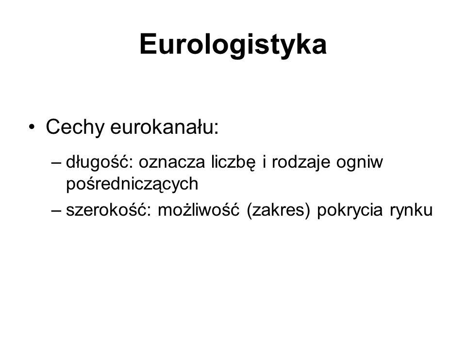 Eurologistyka Cechy eurokanału: –długość: oznacza liczbę i rodzaje ogniw pośredniczących –szerokość: możliwość (zakres) pokrycia rynku