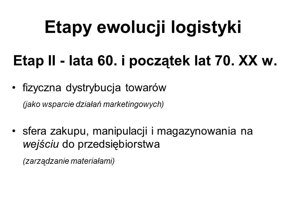 Etapy ewolucji logistyki Etap II - lata 60. i początek lat 70. XX w. fizyczna dystrybucja towarów (jako wsparcie działań marketingowych) sfera zakupu,