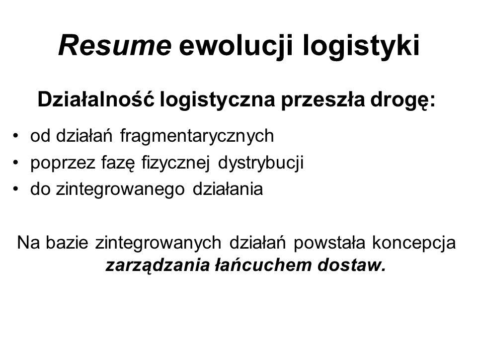 Resume ewolucji logistyki Działalność logistyczna przeszła drogę: od działań fragmentarycznych poprzez fazę fizycznej dystrybucji do zintegrowanego dz