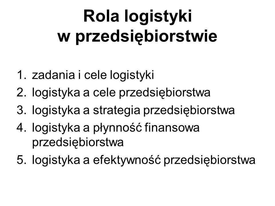 Rola logistyki w przedsiębiorstwie 1.zadania i cele logistyki 2.logistyka a cele przedsiębiorstwa 3.logistyka a strategia przedsiębiorstwa 4.logistyka