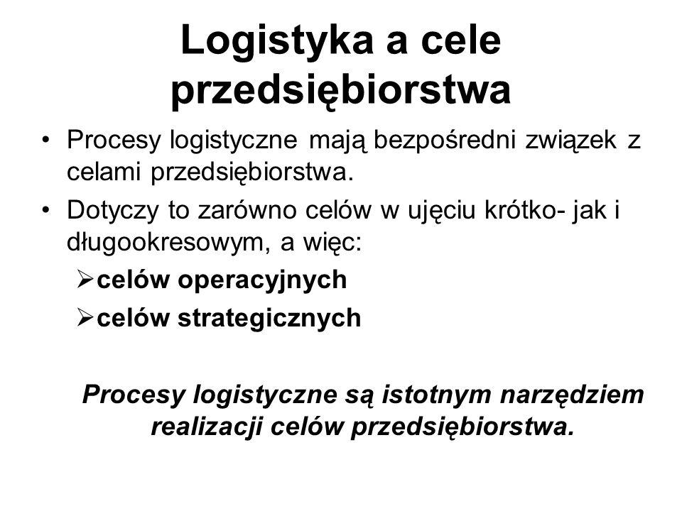 Logistyka a cele przedsiębiorstwa Procesy logistyczne mają bezpośredni związek z celami przedsiębiorstwa. Dotyczy to zarówno celów w ujęciu krótko- ja