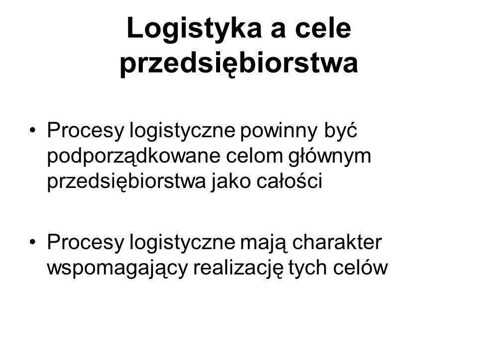 Logistyka a cele przedsiębiorstwa Procesy logistyczne powinny być podporządkowane celom głównym przedsiębiorstwa jako całości Procesy logistyczne mają