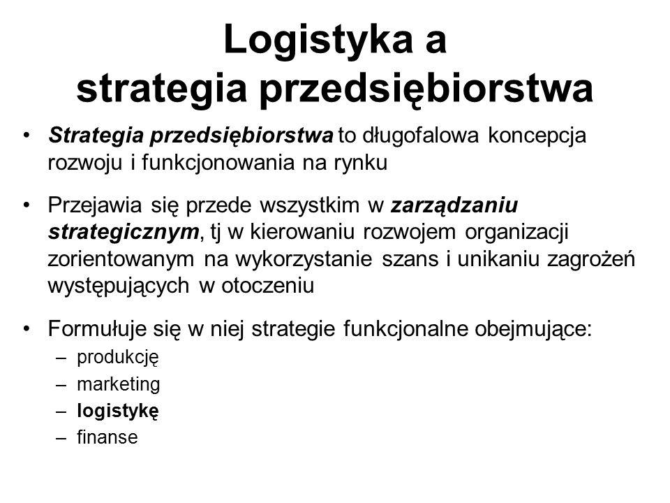 Logistyka a strategia przedsiębiorstwa Strategia przedsiębiorstwa to długofalowa koncepcja rozwoju i funkcjonowania na rynku Przejawia się przede wszy