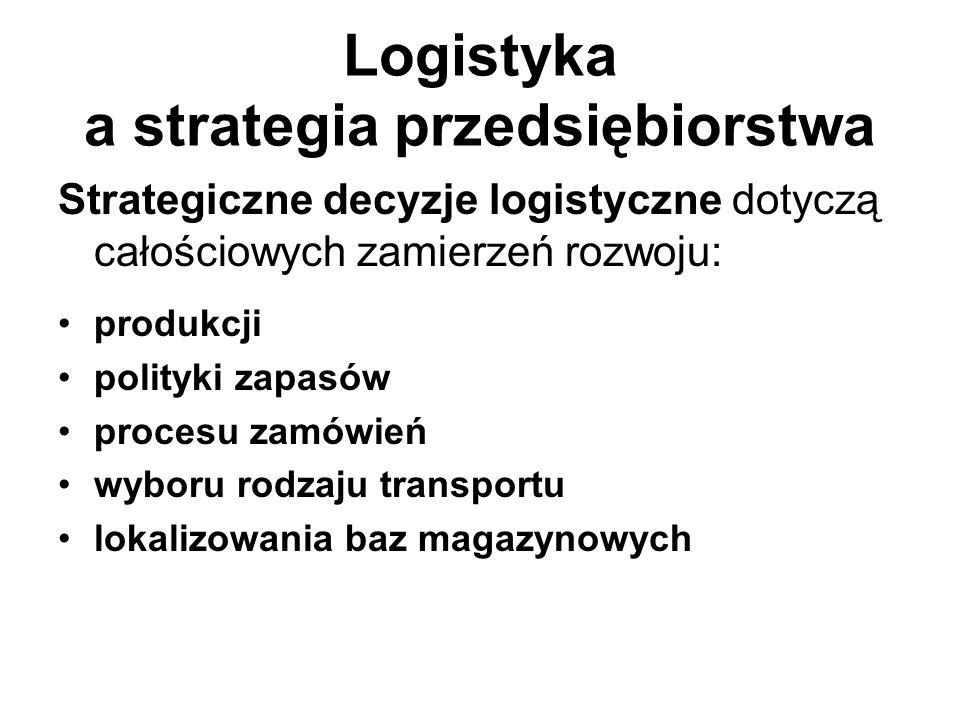 Logistyka a strategia przedsiębiorstwa Strategiczne decyzje logistyczne dotyczą całościowych zamierzeń rozwoju: produkcji polityki zapasów procesu zam