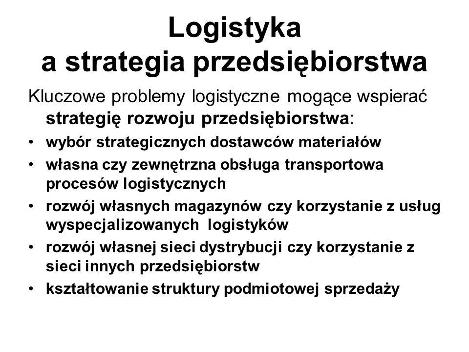 Logistyka a strategia przedsiębiorstwa Kluczowe problemy logistyczne mogące wspierać strategię rozwoju przedsiębiorstwa: wybór strategicznych dostawcó