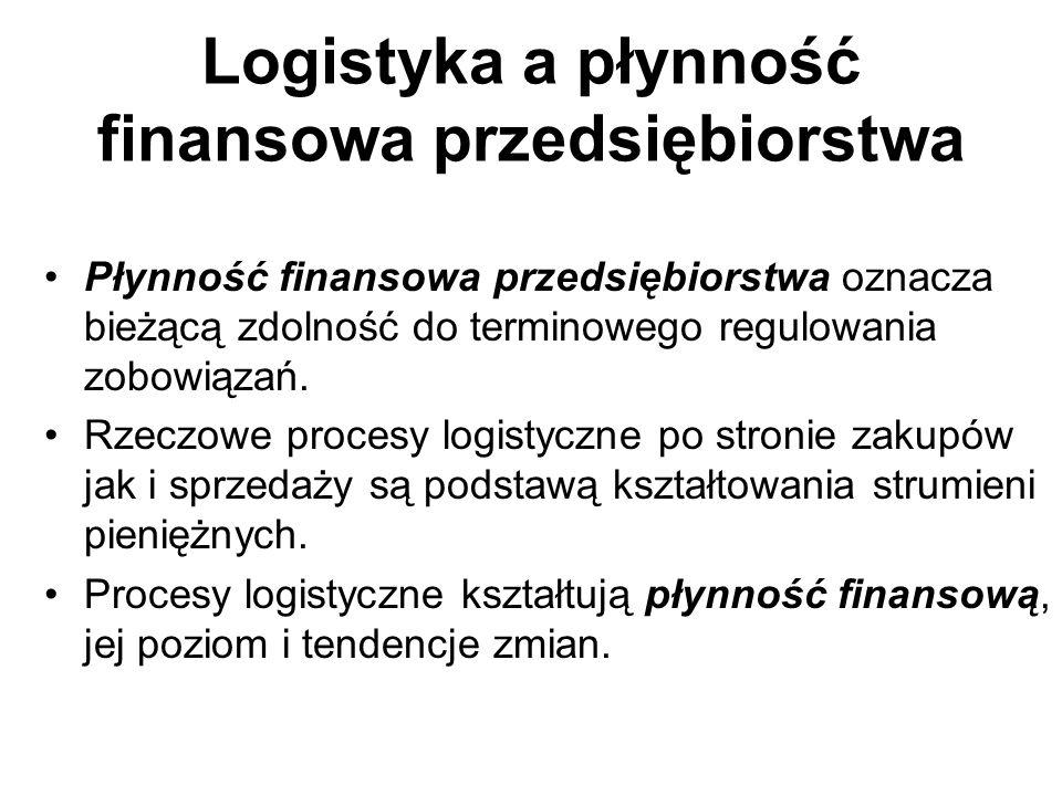 Logistyka a płynność finansowa przedsiębiorstwa Płynność finansowa przedsiębiorstwa oznacza bieżącą zdolność do terminowego regulowania zobowiązań. Rz