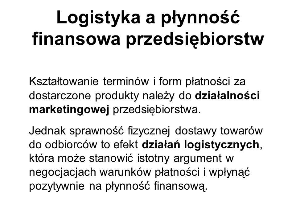 Logistyka a płynność finansowa przedsiębiorstw Kształtowanie terminów i form płatności za dostarczone produkty należy do działalności marketingowej pr