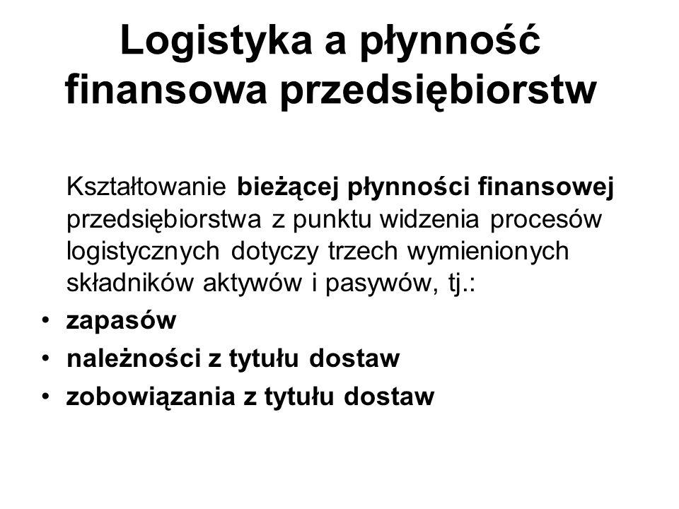 Logistyka a płynność finansowa przedsiębiorstw Kształtowanie bieżącej płynności finansowej przedsiębiorstwa z punktu widzenia procesów logistycznych d