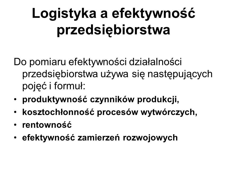 Logistyka a efektywność przedsiębiorstwa Do pomiaru efektywności działalności przedsiębiorstwa używa się następujących pojęć i formuł: produktywność c